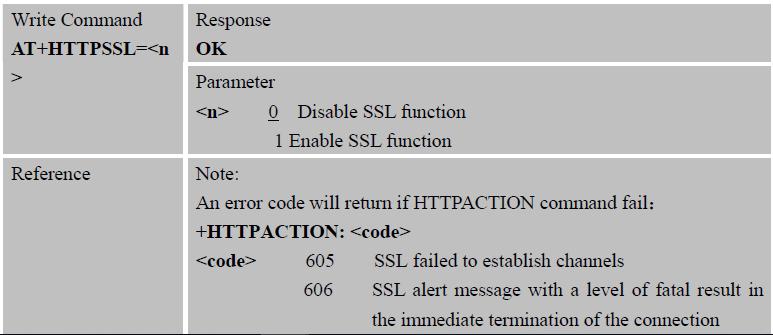 اتصال به اینترنت gprs ماژول sim800